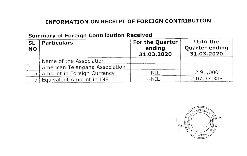 FOREIGN CONTRIBUTION